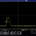 Pulsed laser diode driver short pulse