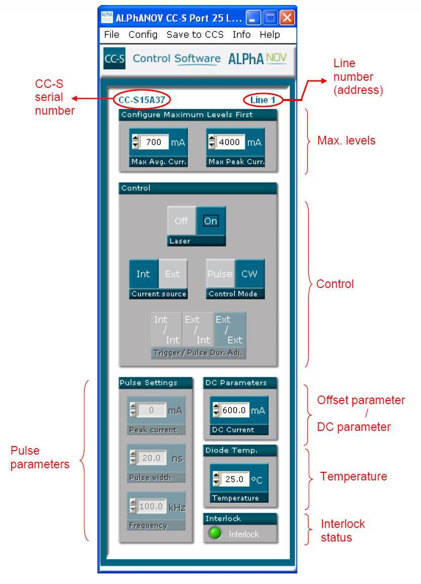 Interface utilisateur de la diode laser 1064 nm