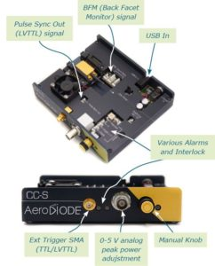 Pulsed laser diode driver input & output ports