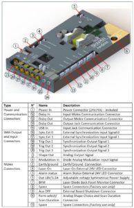 high speed laser diode driver input output