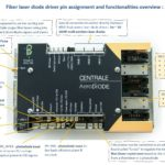 fiber laser diode driver with many functionalities