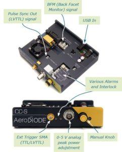 Entrée et sortie pilote de diode laser 980 nm
