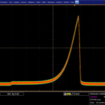 808 nm laser diode shape