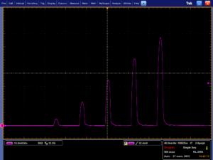 fiber optic modulator shaping