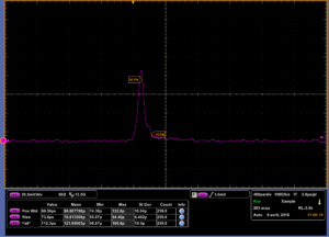 laser diode reliability test 100 ps pulses