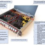 laser diode reliability test system input outputs