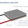 High power laser diode driver - TEC