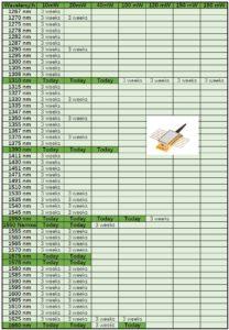 1310 nm laser diode - 50 models