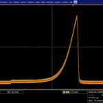 1030 nm laser diode shaper pulse